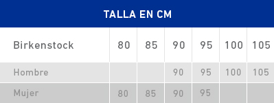 Tabla de tallas cinturones